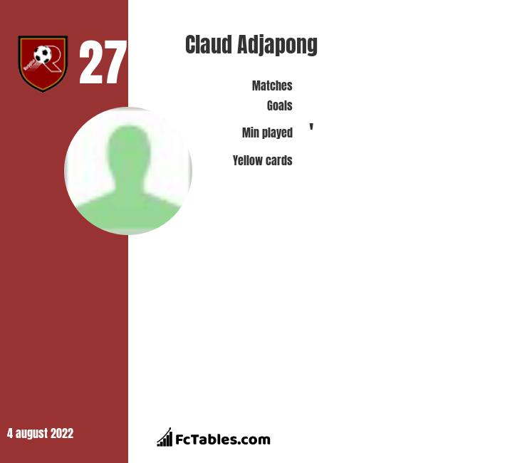 Claud Adjapong infographic statistics for Verona