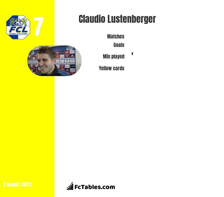 Claudio Lustenberger infographic