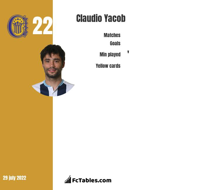 Claudio Yacob infographic statistics for West Bromwich Albion