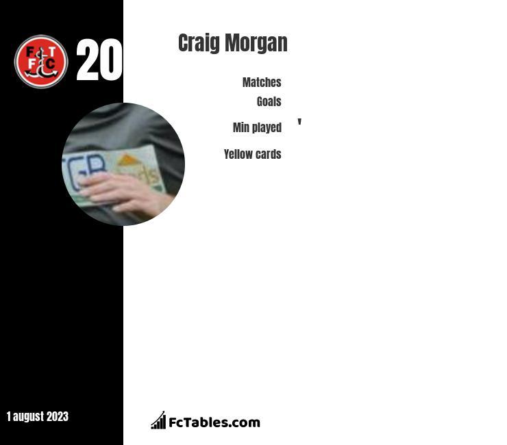 Craig Morgan infographic