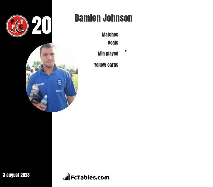 Damien Johnson infographic