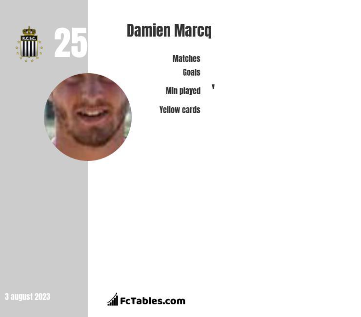 Damien Marcq infographic
