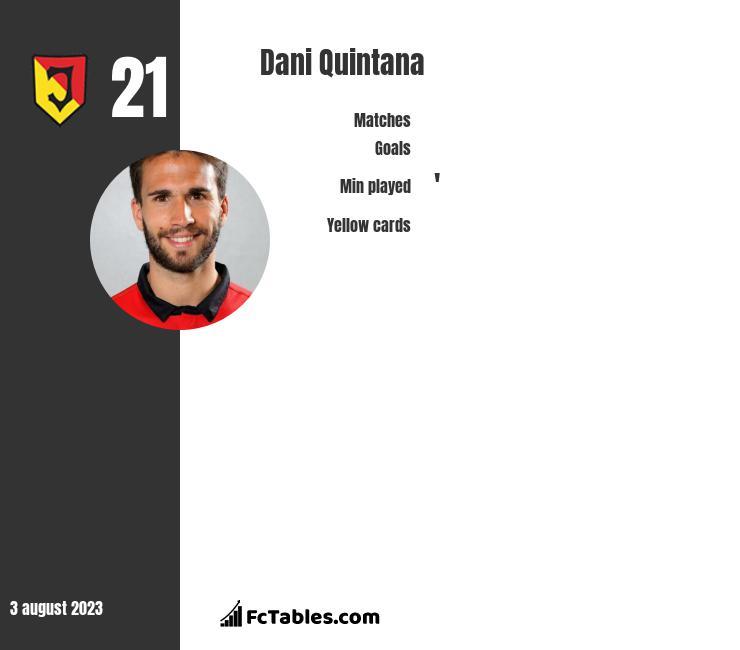 Dani Quintana infographic