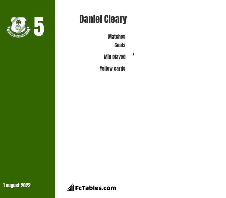 Daniel Cleary infographic