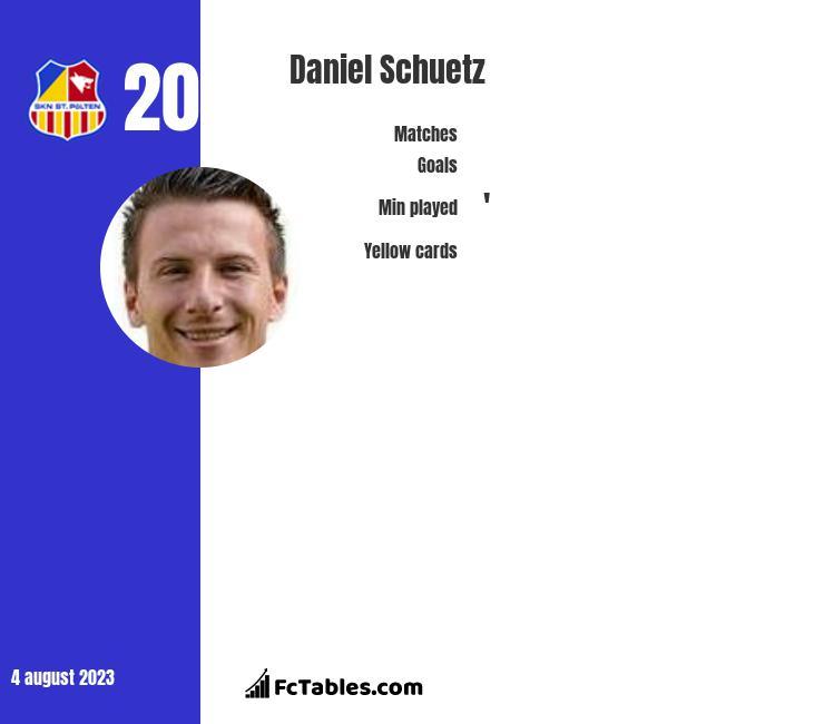 Daniel Schuetz infographic