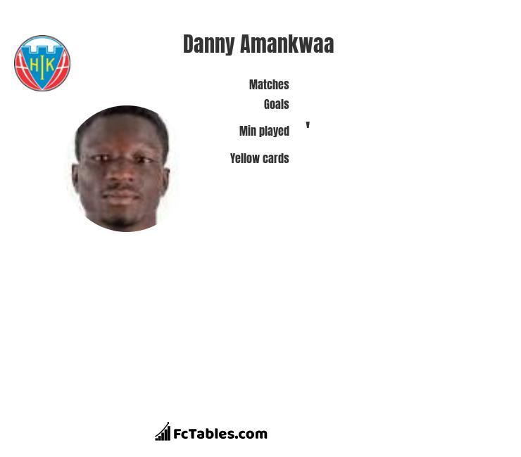 Danny Amankwaa infographic