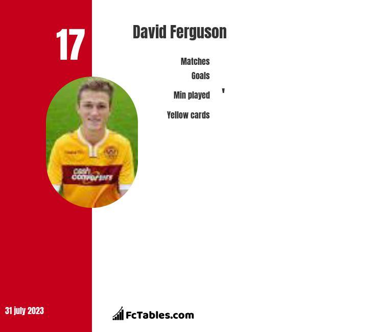 David Ferguson infographic