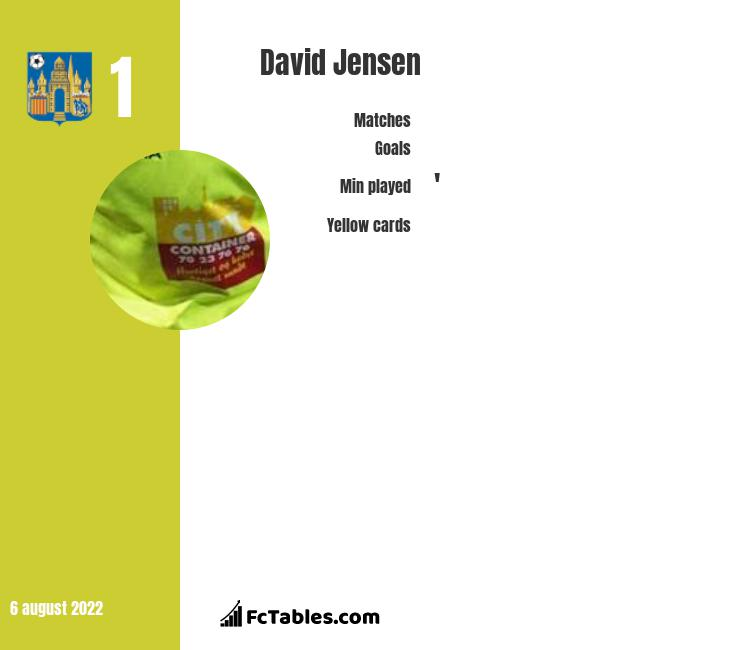 David Jensen infographic