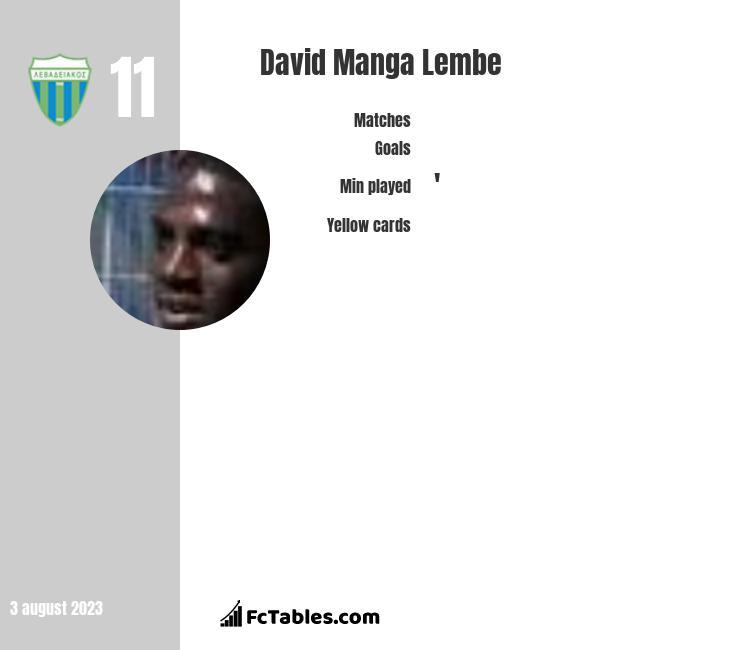 David Manga Lembe infographic
