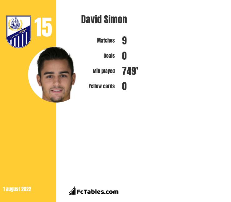 David Simon infographic statistics for Cartagena