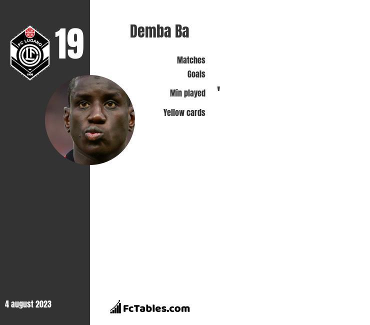 Demba Ba infographic