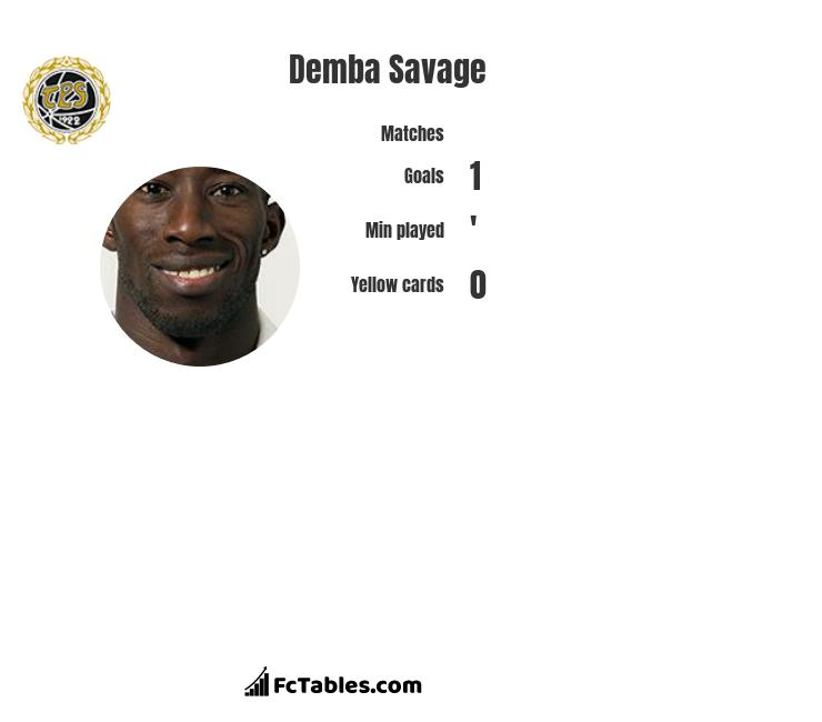 Demba Savage infographic