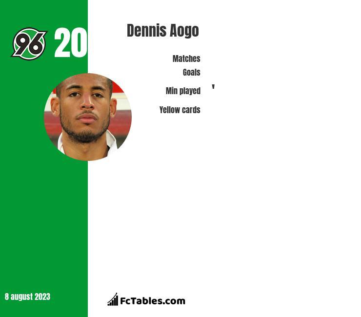Dennis Aogo infographic