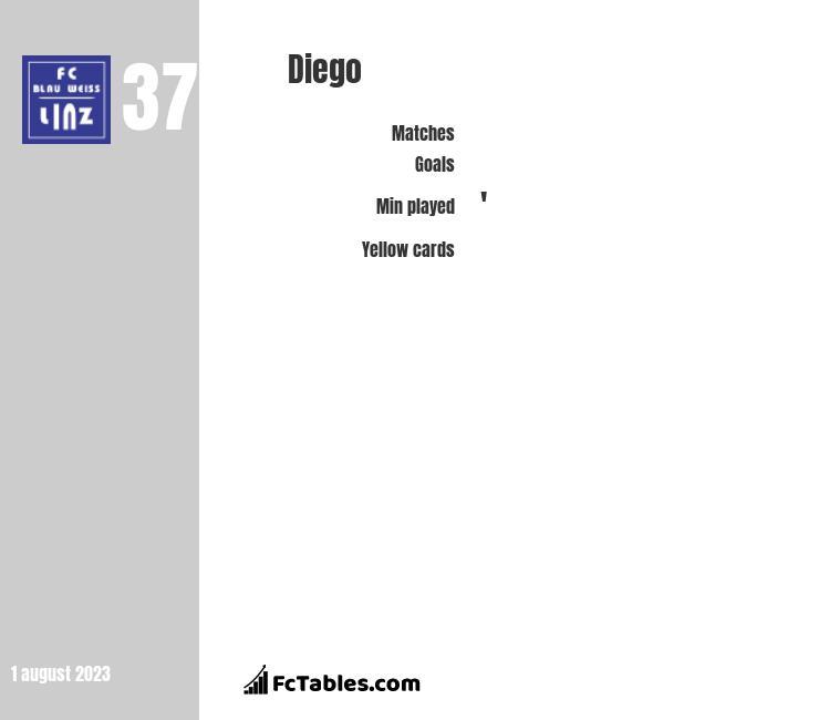 Diego infographic