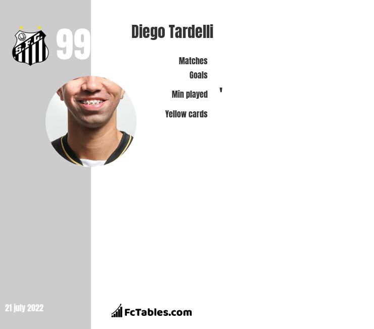 Diego Tardelli infographic