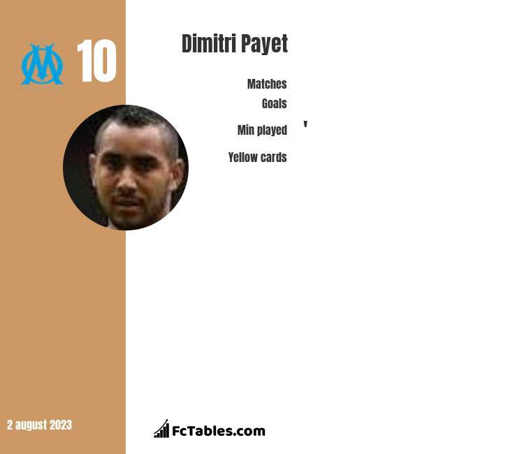 Dimitri Payet infographic