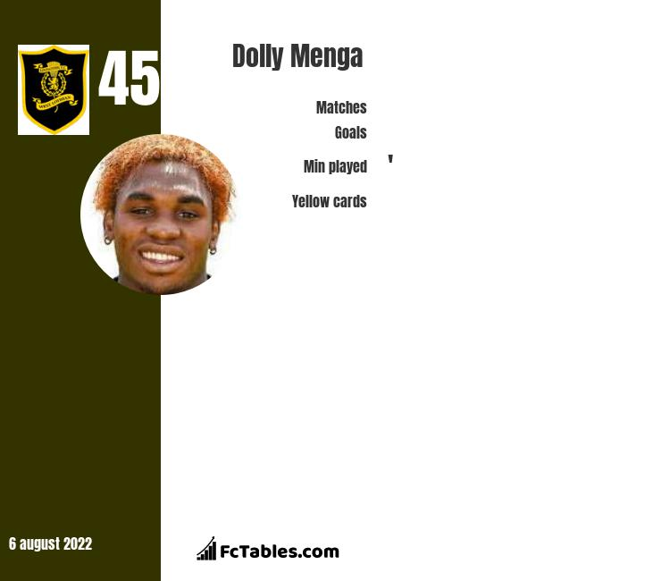 Dolly Menga infographic