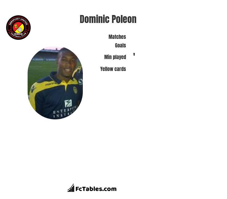 Dominic Poleon infographic