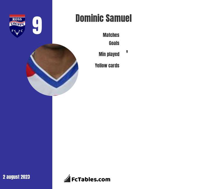 Dominic Samuel infographic