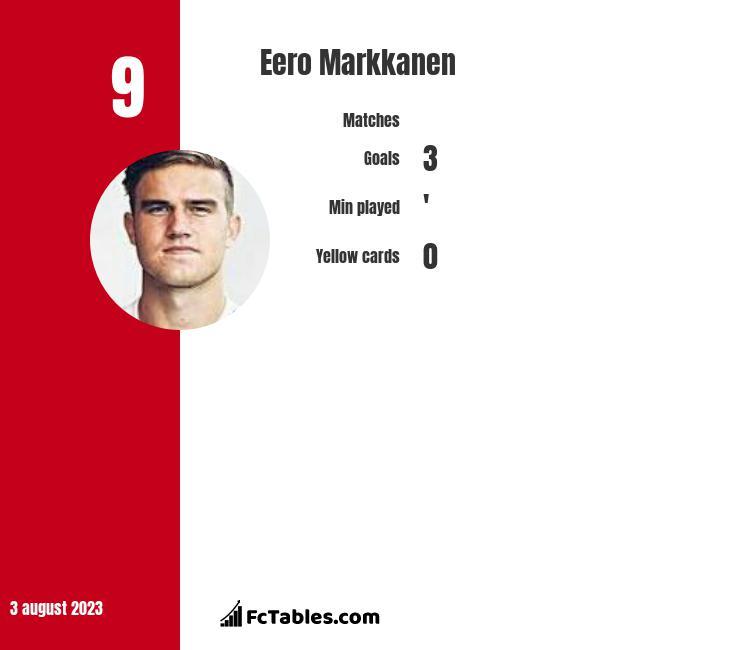Eero Markkanen infographic