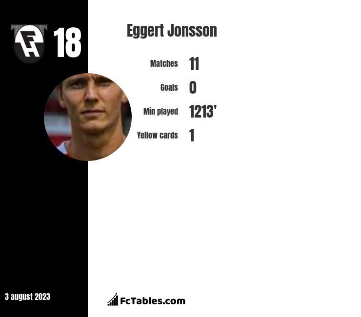 Eggert Jonsson infographic