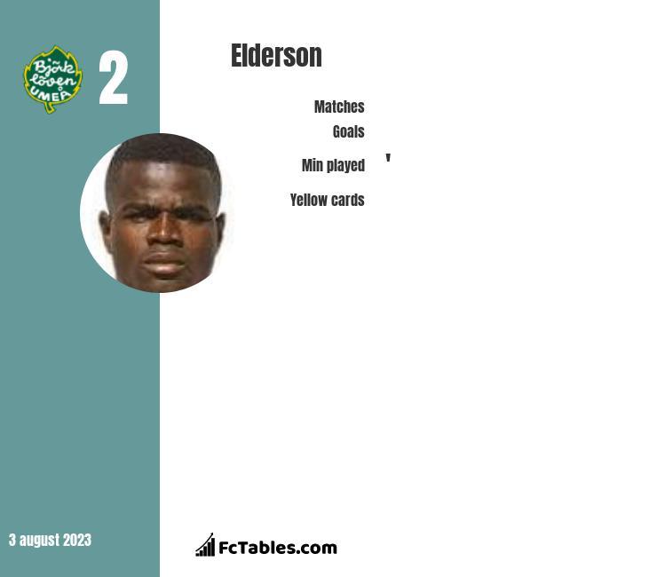 Elderson infographic