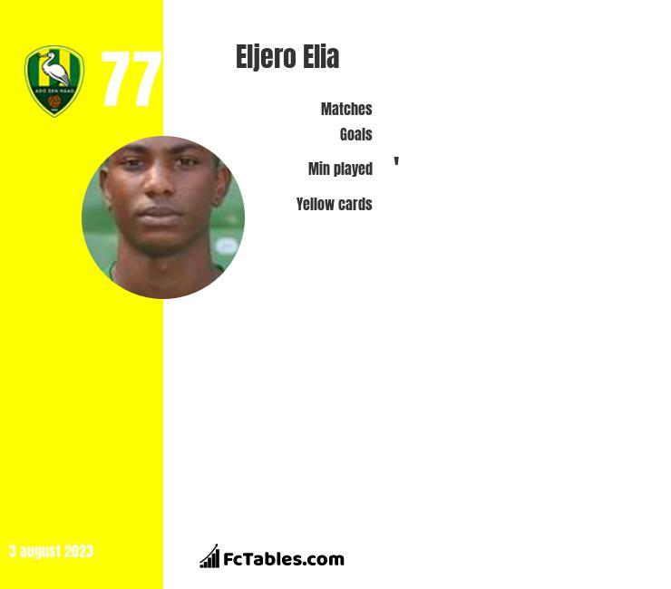 Eljero Elia infographic