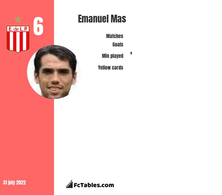 Emanuel Mas infographic statistics for Boca Juniors