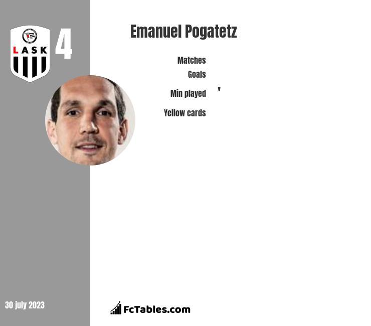 Emanuel Pogatetz infographic