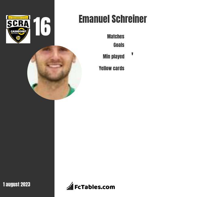 Emanuel Schreiner infographic
