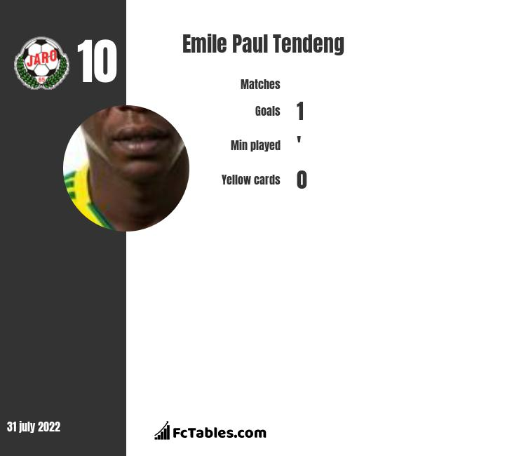 Emile Paul Tendeng infographic