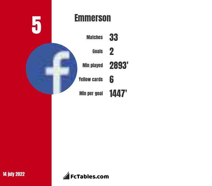 Emmerson infographic