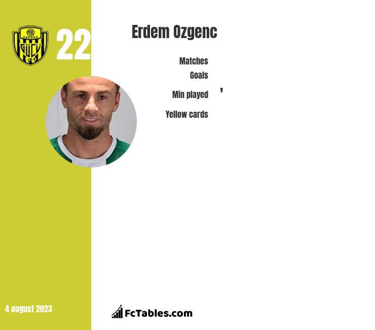 Erdem Ozgenc infographic
