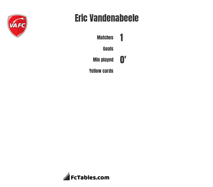 Eric Vandenabeele infographic statistics for Grenoble