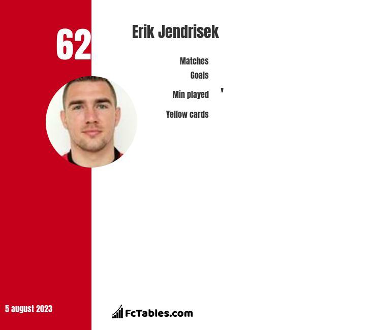 Erik Jendrisek infographic