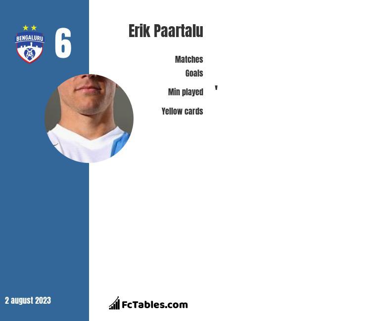 Erik Paartalu infographic