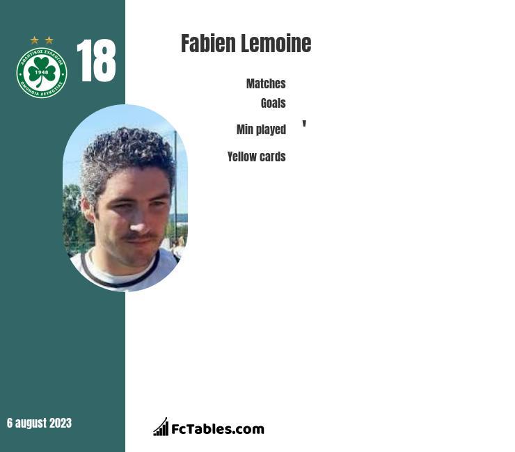 Fabien Lemoine infographic