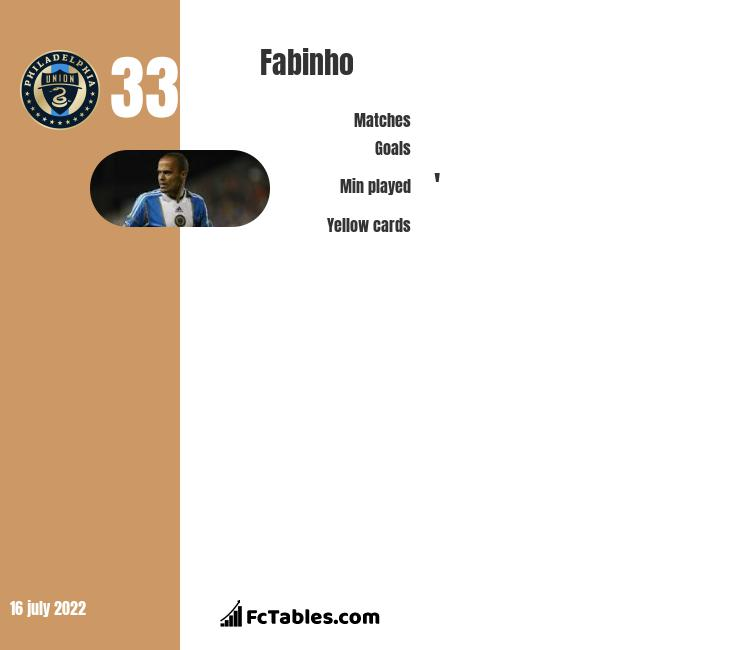 Fabinho infographic