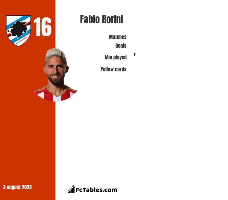 Fabio Borini infographic