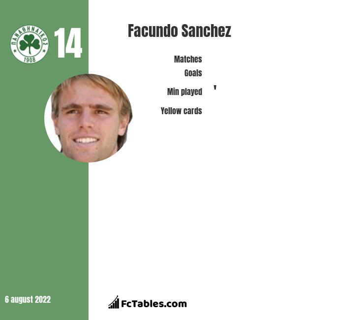 Facundo Sanchez infographic