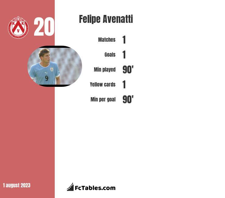 Felipe Avenatti infographic