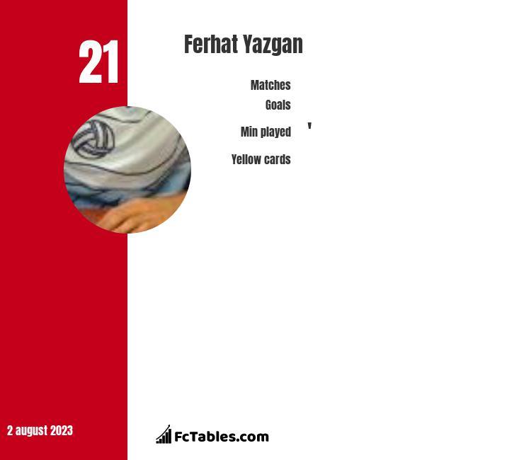 Ferhat Yazgan infographic
