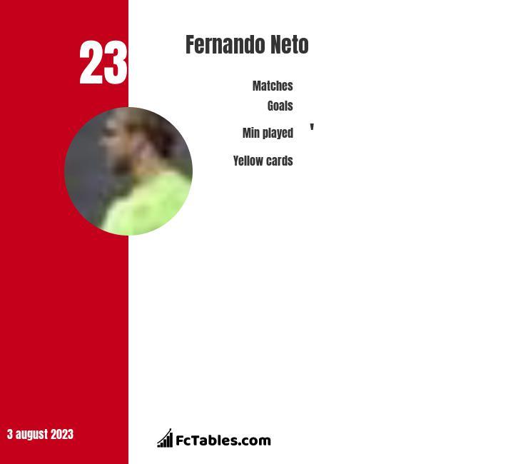 Fernando Neto infographic