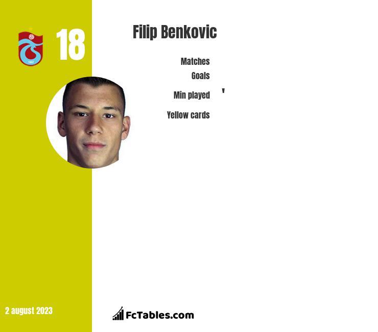 Filip Benkovic infographic