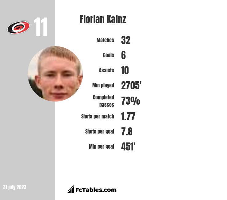 Florian Kainz infographic
