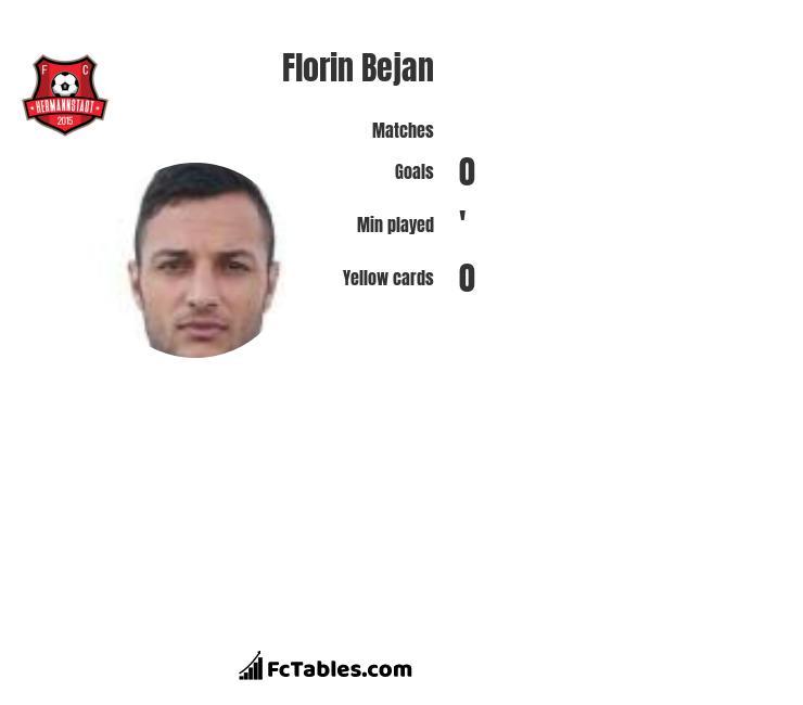 Florin Bejan infographic