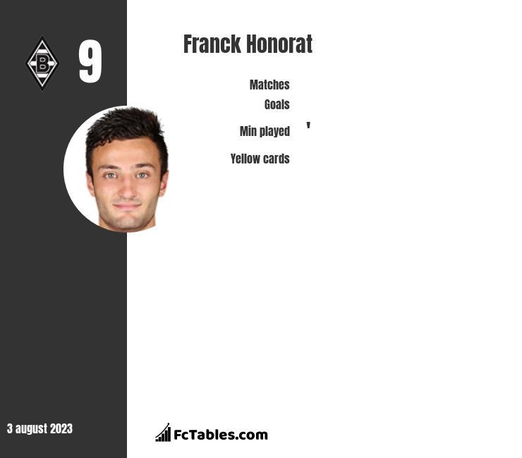 Franck Honorat infographic