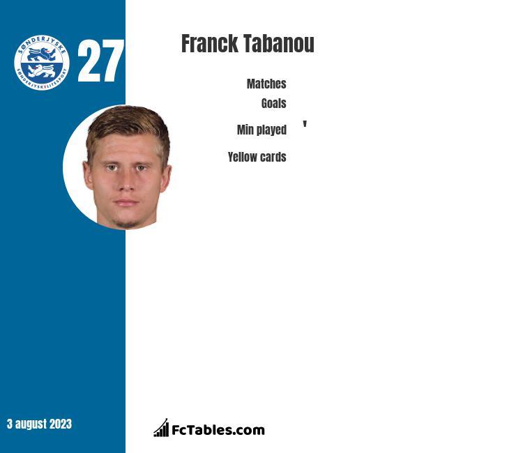Franck Tabanou infographic
