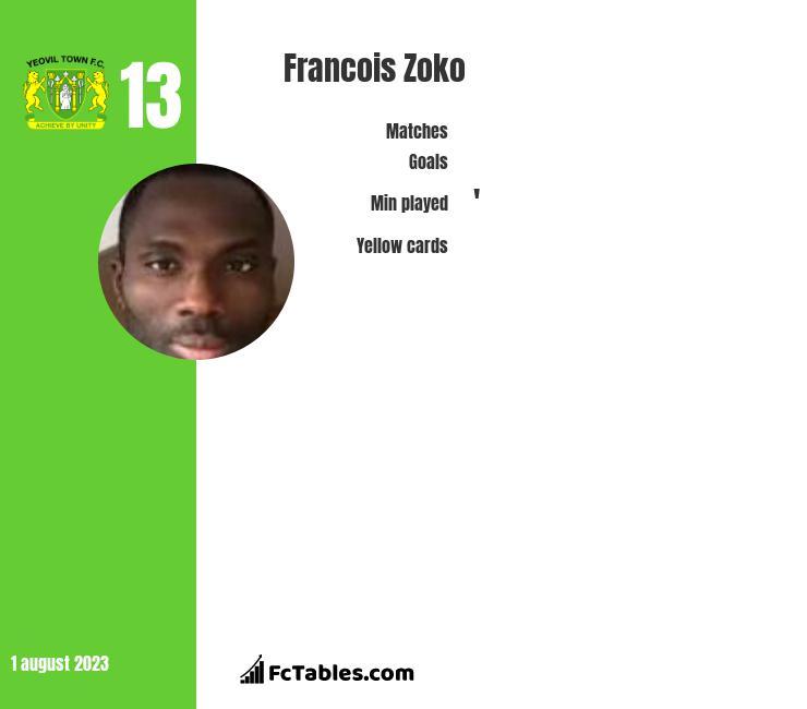 Francois Zoko infographic