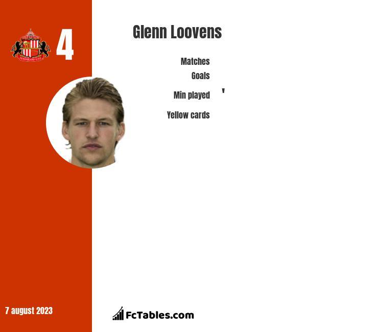 Glenn Loovens infographic